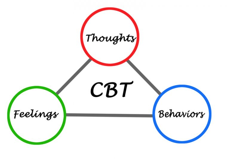 Συχνές ερωτήσεις για την Γνωσιακή – Συμπεριφοριστική Θεραπεία (CBT)